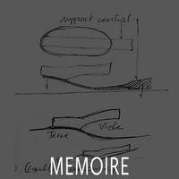 tn_MEMOIR
